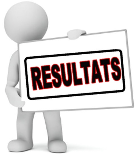 Result of the consultation n°59 of 2020